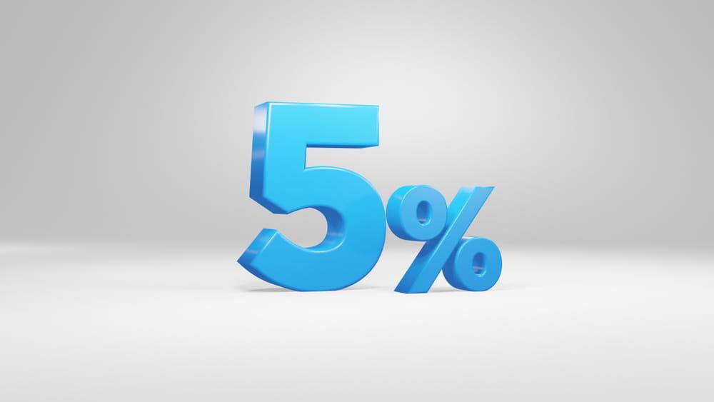 Stawkowanie procentowe